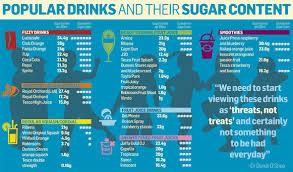 drink info